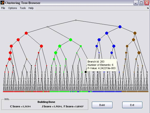 ClusTree: The Hierarchical Clustering Analyzer
